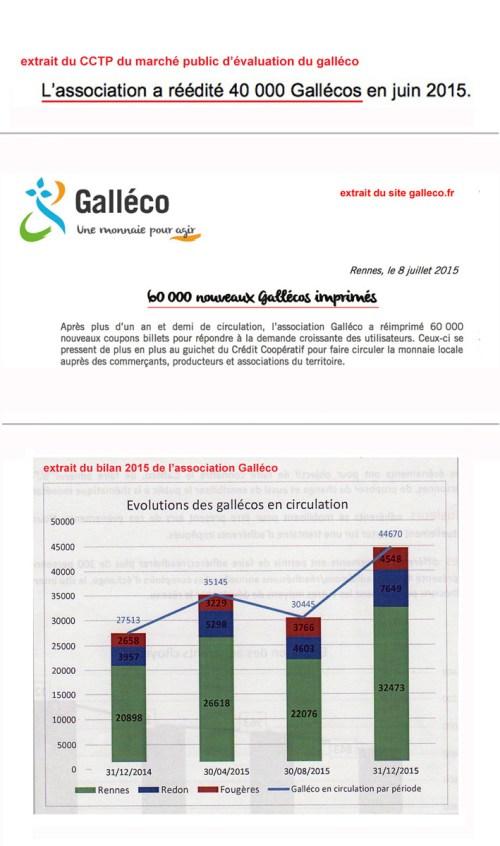 gallecos_en_circulation