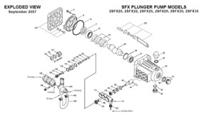 2SFX29ELS CAT Pump  DirectDrive Plunger Pump  ETS