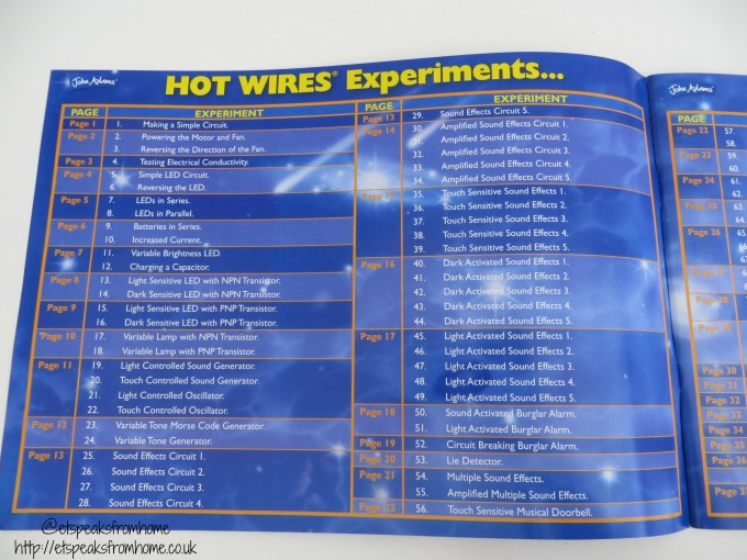 hot wires experiments list
