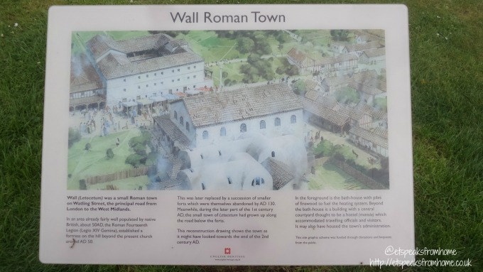 Wall Roman Site map