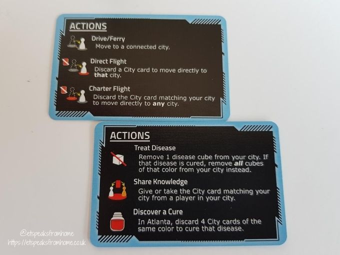 pandemic hot zone north america instructions