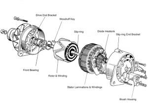 Alternator – Restoration of NNF 10H