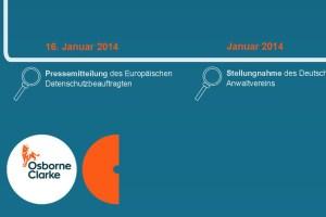 Timeline der DSGVO: Legislativer Prozess und Stellungnahme Infografik 2014