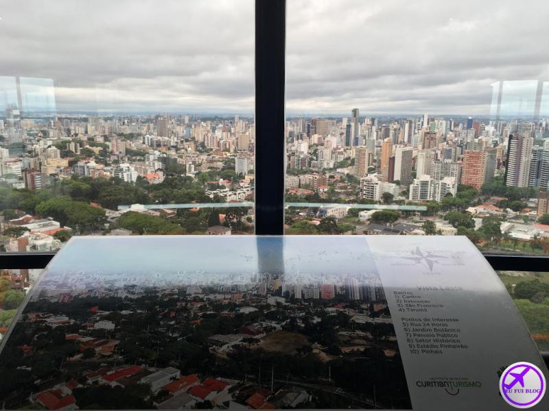 Painel Informativo da Torre Panorâmica de Curitiba - Paraná