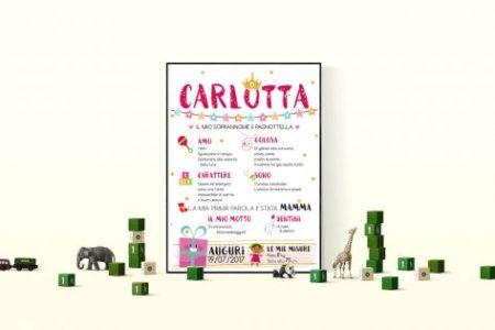 Pannello 1° compleanno Carlotta