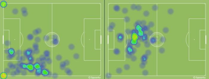 Neymar agrandó su zona de influencia desde la izquierda, y Messi jugó más cerca de la frontal.
