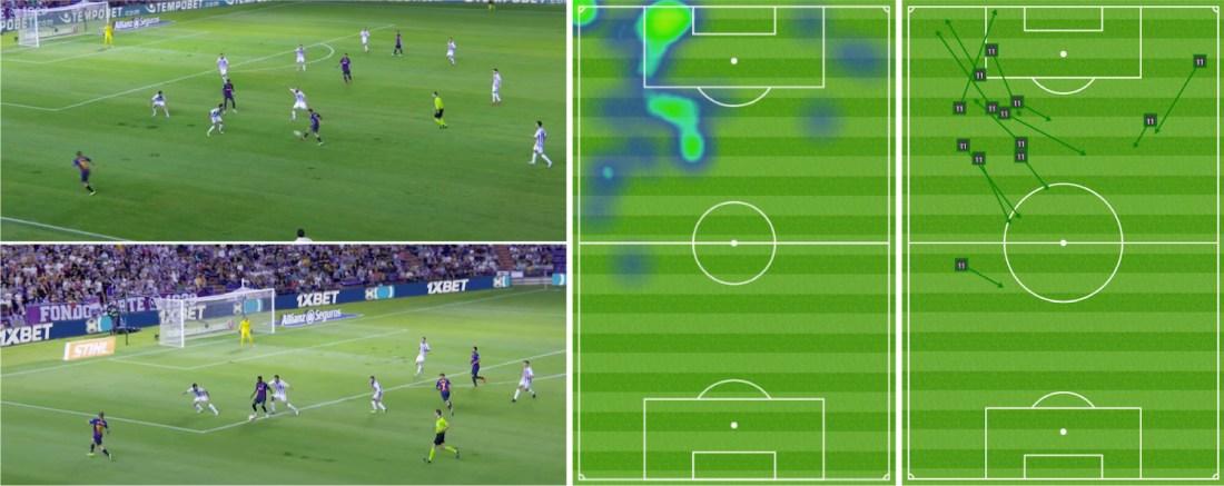 - La conexión entre Coutinho, Dembélé y Jordi Alba en el sector izquierdo; y los mapas de posición y de pases del francés durante el primer tiempo. (vía fcbarcelona.cat) -