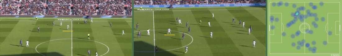 - El posicionamiento de Iago Aspas para recibir el balón con libertad, y el mapa de calor de su partido contra el Barça. -