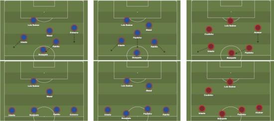 - El reordenamiento defensivo del Barça. (Click en la imagen para ampliar) -