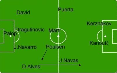 Alineación Sevilla