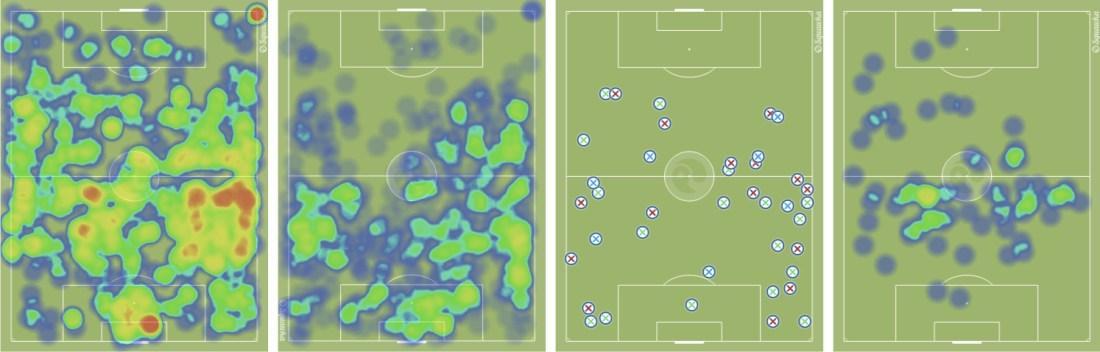 De izquierda a derecha, el mapa de calor del Espanyol contra Sporting y Atlético, la localización de sus tackles y de las acciones de Javi Fuego la pasada jornada.