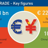 Europeans froze the largest trade deal with China