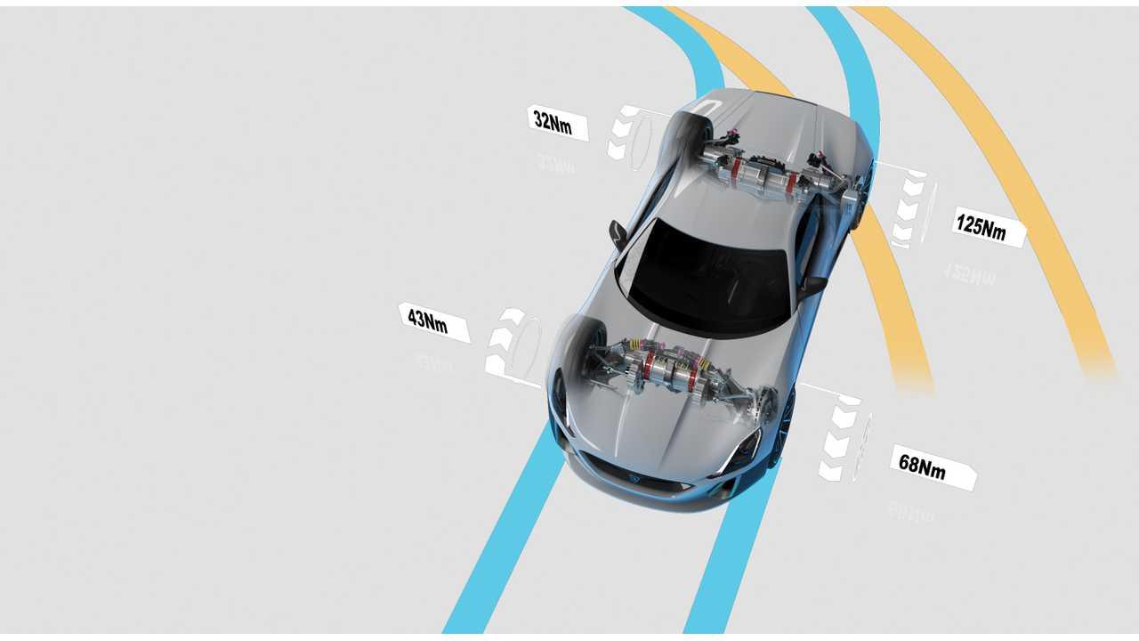 rimac-all-wheel-torque-vectoring