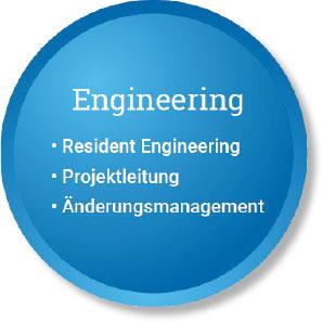 Leistungen Engineering