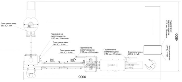 План размещения фасовочнго комплекса фасовки муки
