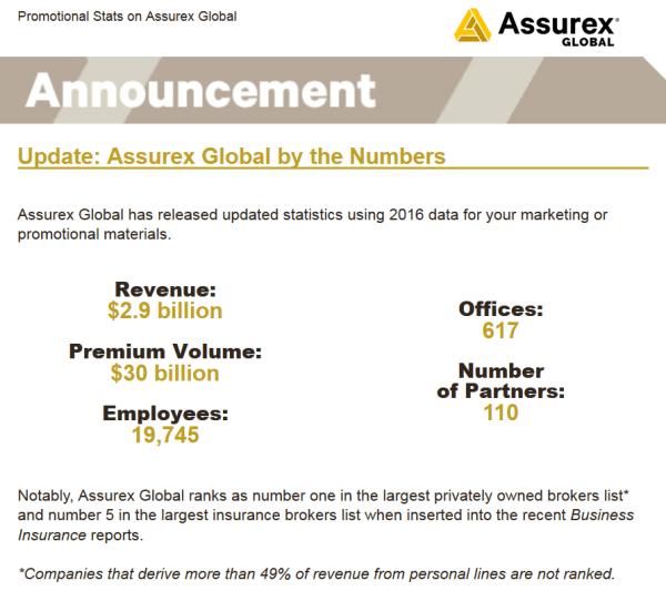 assurex_global_update 2016