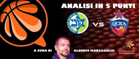 La perfetta sinfonia di Maccabi e CSKA. Vince Itoudis ma non perde Spahija
