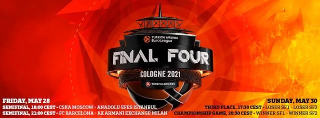 Final 4, il cammino delle protagoniste nei tornei nazionali