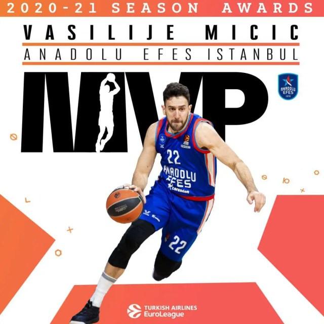 Vasilije Micic nominato MVP anche da parte di Eurolega.