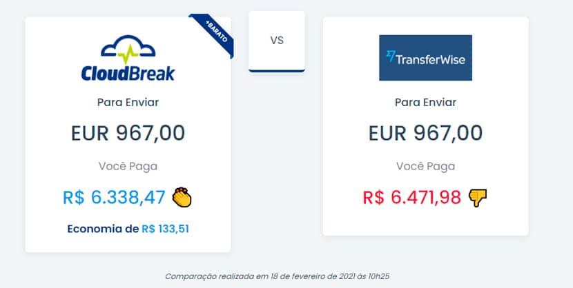 Cloudbreak vs TransferWise