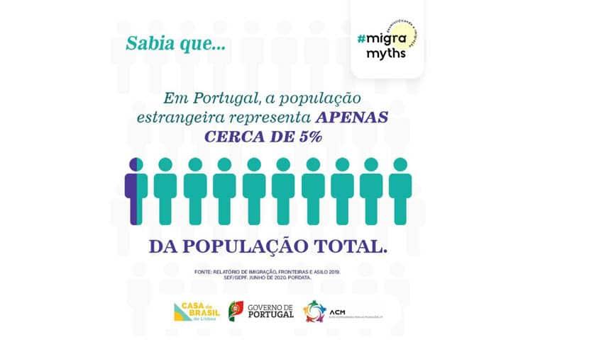 Migra Myths post 1