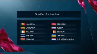 Scoreboard Prima Semifinale