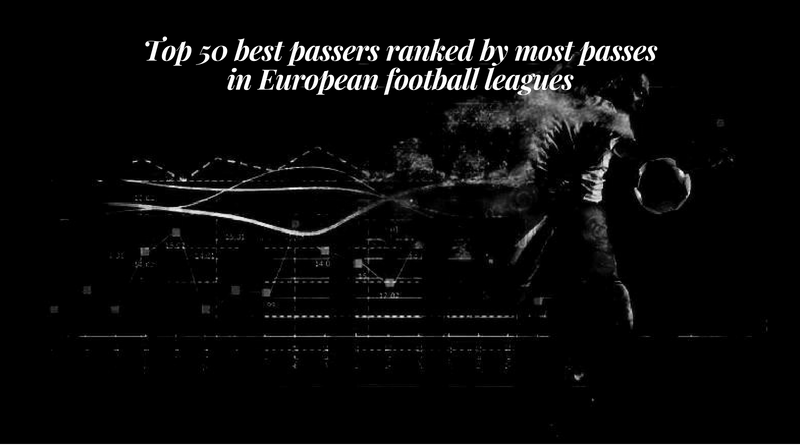 Top 50 best passers ranked by most passes in European football leagues