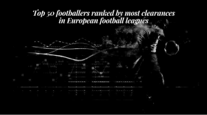 Top 50 footballers ranked by most clearances in European football leagues