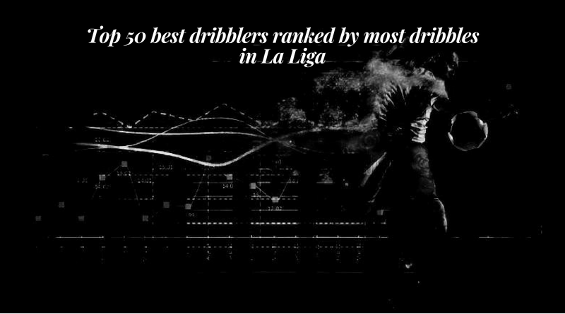 Top 50 best dribblers ranked by most dribbles in La Liga