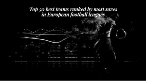 Top 50 best teams ranked by most saves in European football leagues