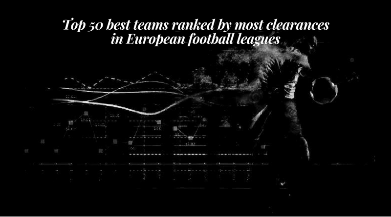 Top 50 best teams ranked by most clearances in European football leagues