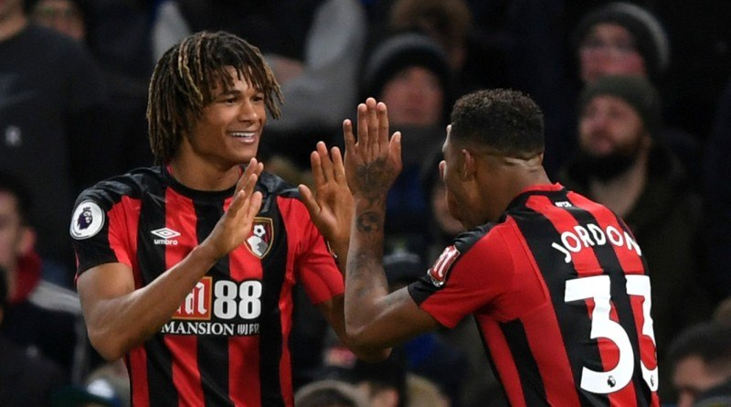 AFC Bournemouth Players Salaries