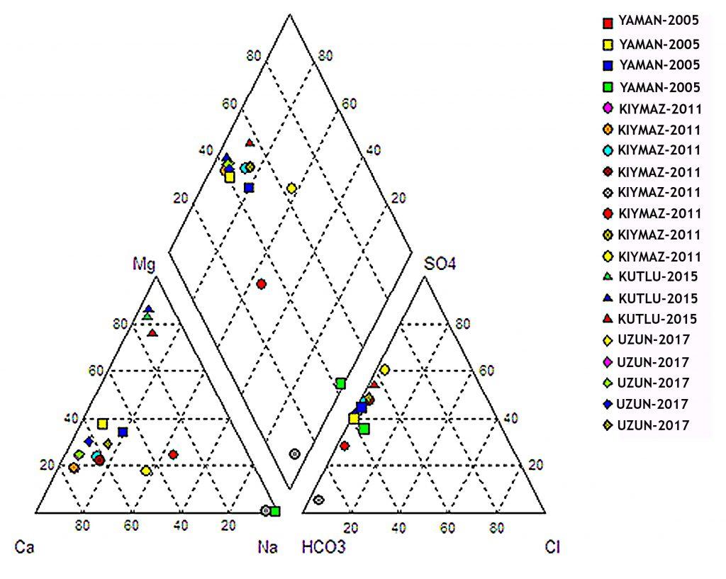 European Geologist Journal 43 Ozgur Hydrogeological