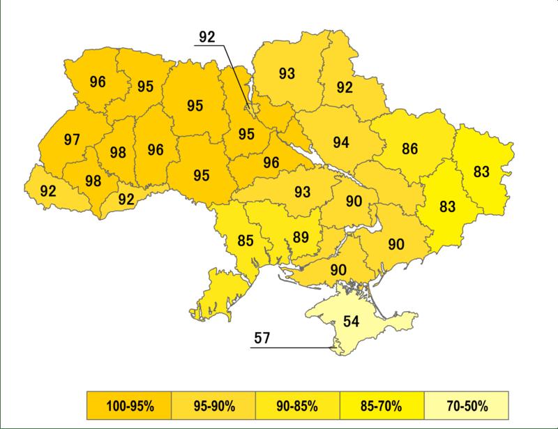 Die Befürwortung der ukrainischen Unabhängigkeit bei der Volksabstimmung von 1991