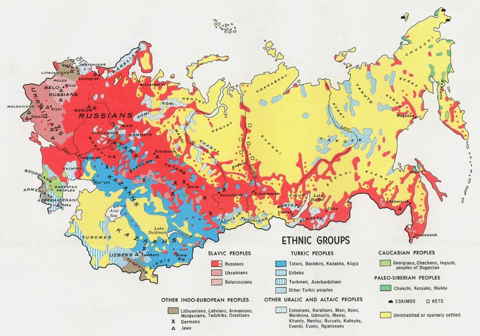 Ethnic groups in the former USSR