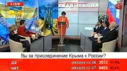 ATR poll in the bottom of the screen shows 82% of ATR viewers against the Crimea Anschluss by Russia in March 2014