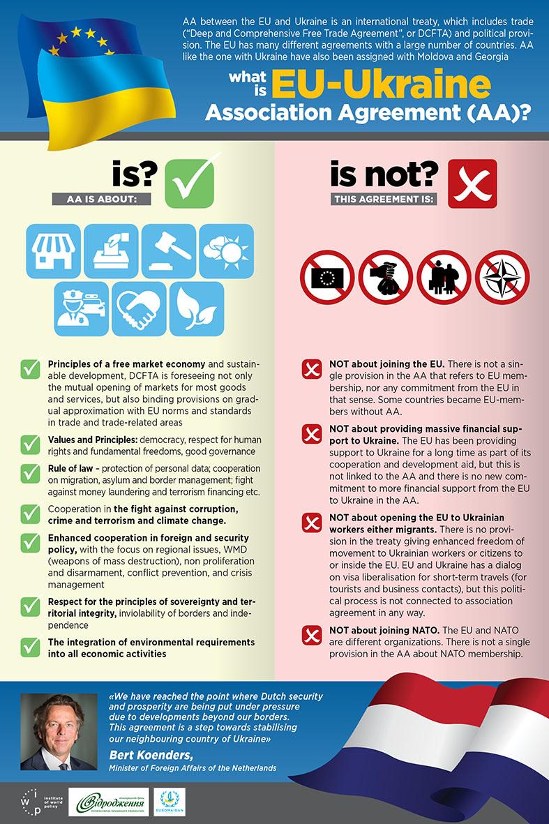 Referendum Netherlands