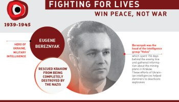 Understanding the ukrainians in wwii part 3 of german plans and the ukrainian who saved krakow from destruction and other little known wwii heroes publicscrutiny Images
