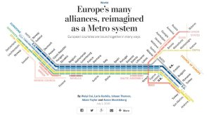Europe's many alliances, reimagined as a Metro system (Image: washingtonpost.com)