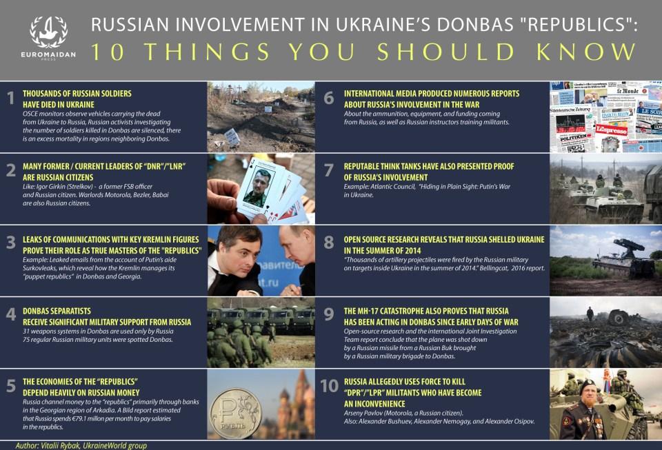 Donbas2
