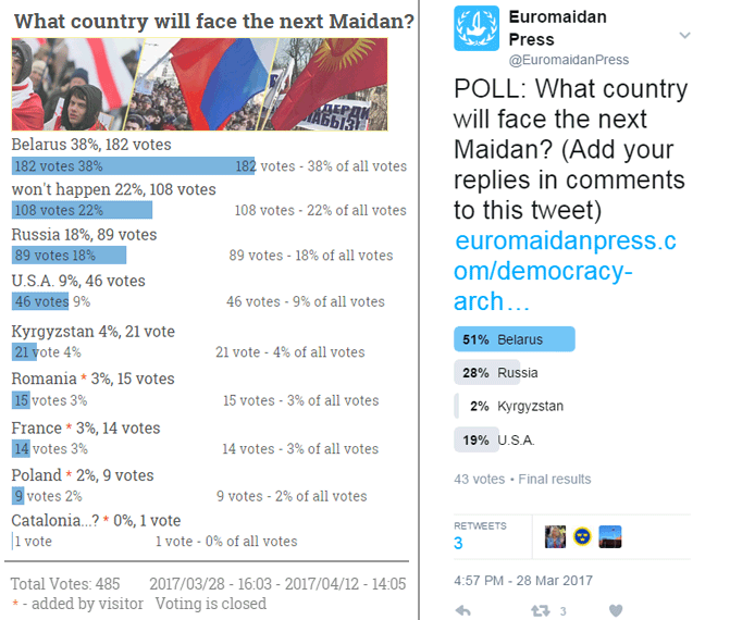 poll-results-next-maidan-