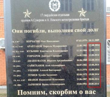A memorial plaque installed at Russia's 17th Guard Motorized Infantry Brigade to commemorate its troopers killed in August 2014, at the early stages of Putin's military aggression in Ukraine (Image: mignews.com.ua)