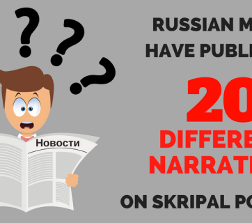 Russian media have published 20 different narratives on Skripal poisoning