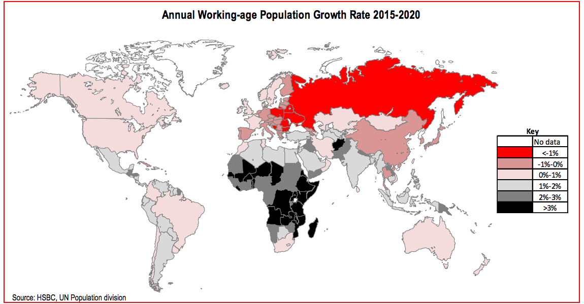 Annual working-age population growth rates worldwide 2015-2020 (Sources: HSBC, UN Population Division data)