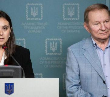 mendel and kuchma