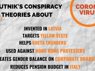 Sputnik: Coronavirus Could be Designed to Kill Elderly Italians