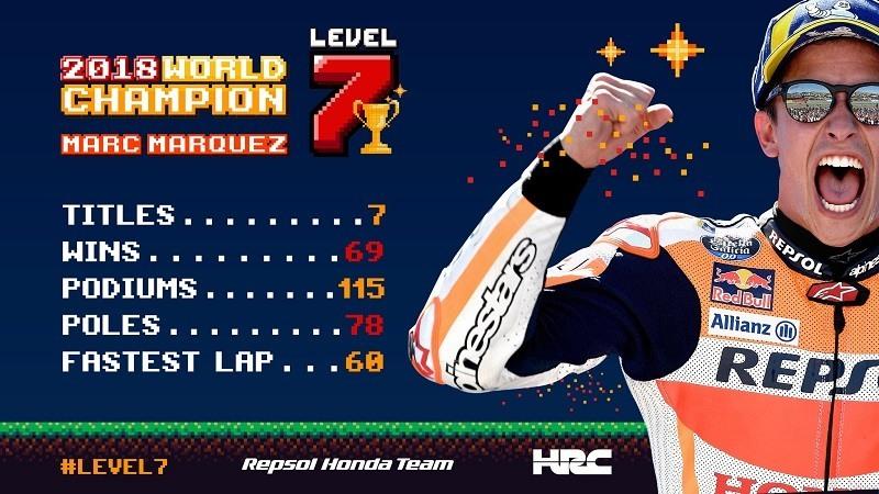 Marquez logra su quinto mundial de Moto GP