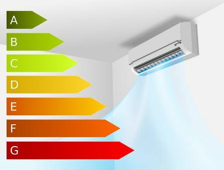 aire acondicionado con certificado de eficiencia energetica