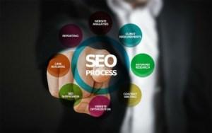 Iniciar un negocio online