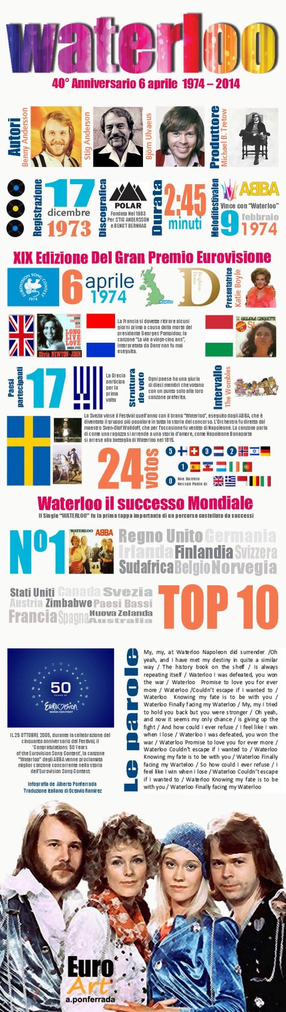 40 anniversario Waterloo (Italiano)